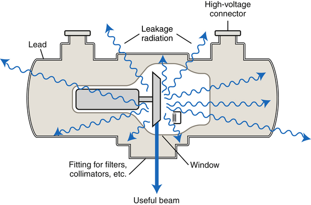 x machine diagram