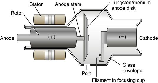 The X-ray Tube Radiology Key