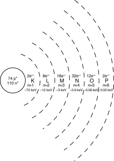 B F on Electron Energy Levels Bohr Model