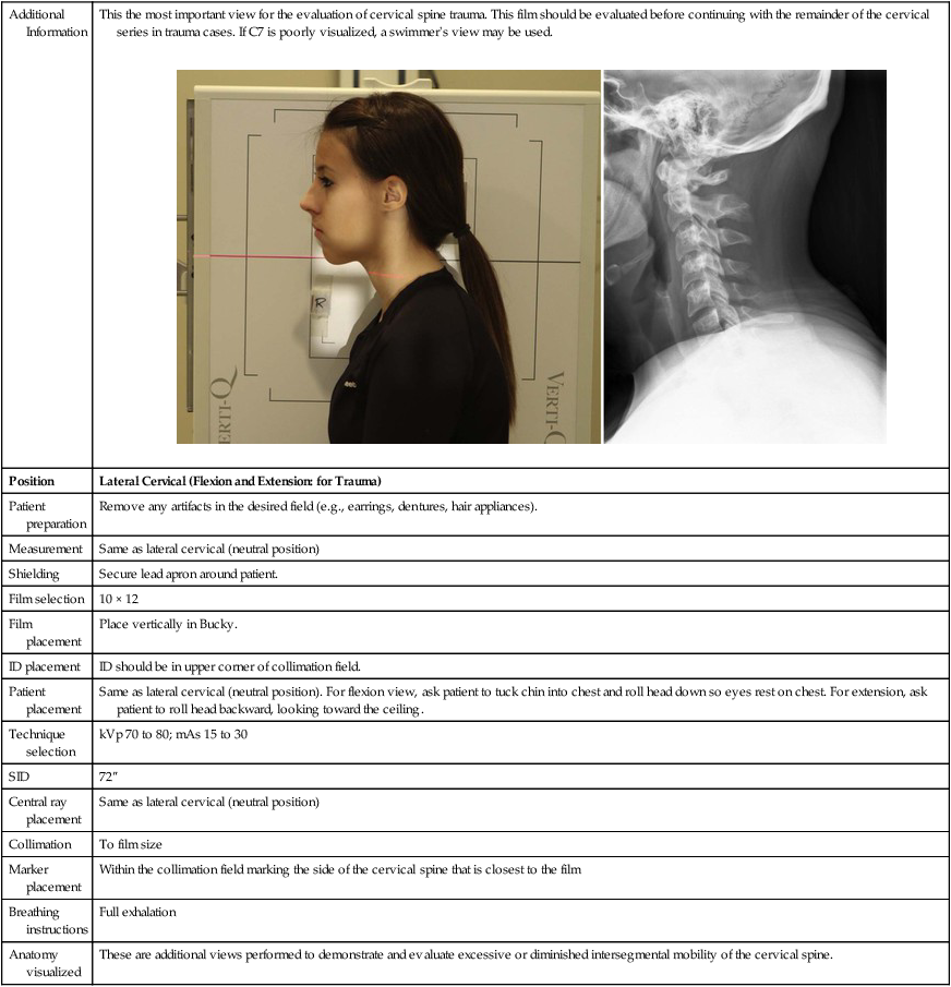 breathing instructions for ap thoracic spine