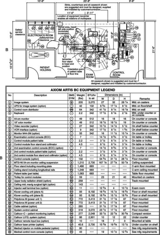 Design Elements For Advanced Procedures Radiology Key