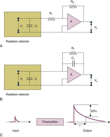 Superb Electronic Instrumentation For Radiation Detection Systems Wiring Database Apannorabwedabyuccorg