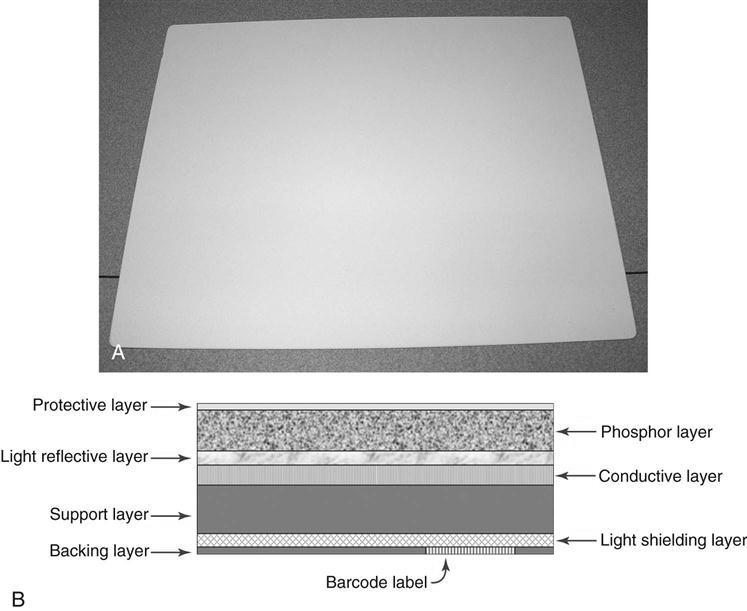Photostimulable phosphor image capture radiology key