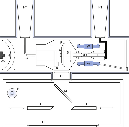 The Diagnostic X Ray Tube Radiology Key